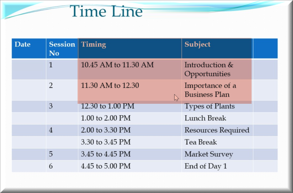 time line for Mineral Water Plant Training 1st Day