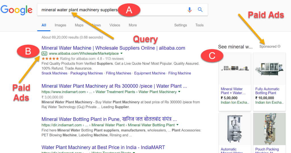 Mineral Water Plant Machinery Search on Google